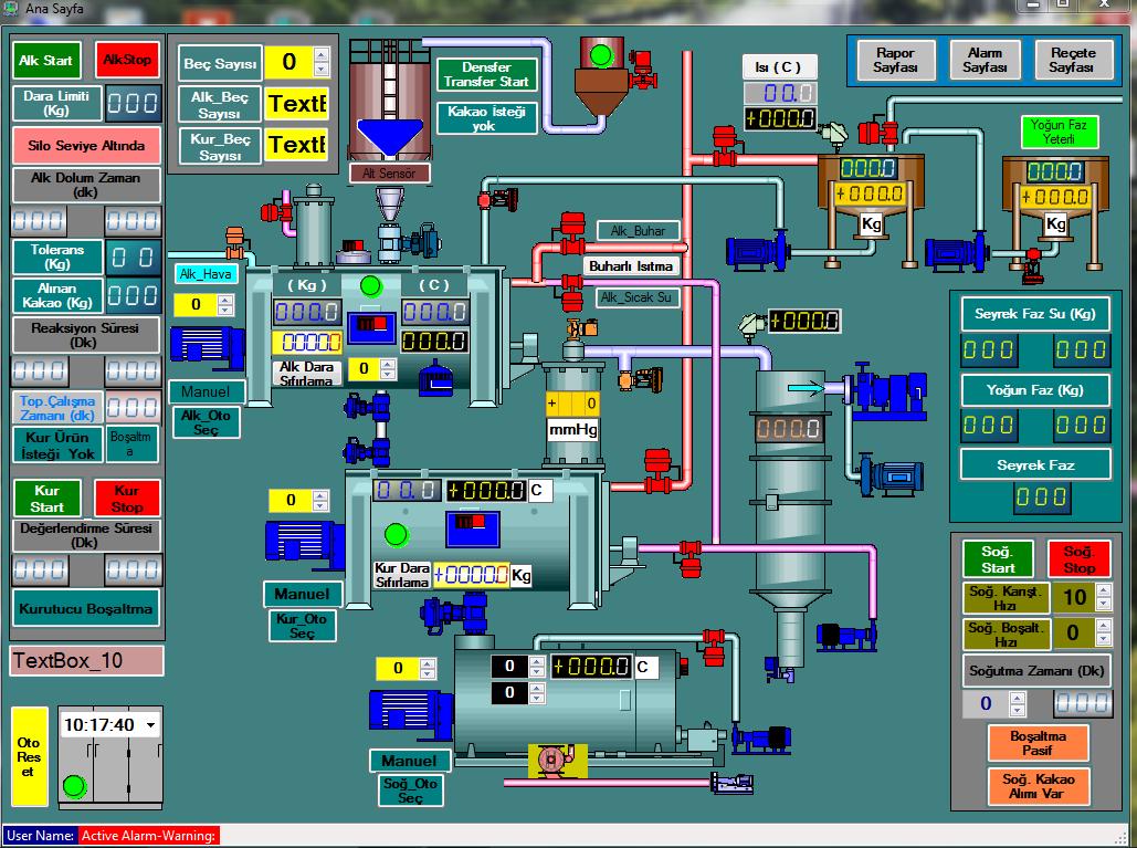 Plc Software Design