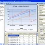 DataLogger Chart