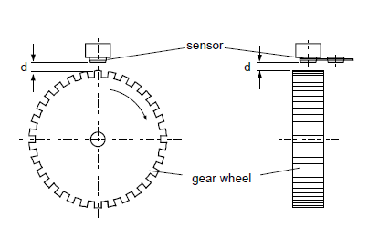 High Speed Sensor