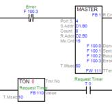 PLC Modbus Master